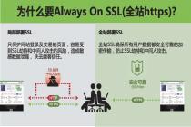 HTTPS能防流量劫持吗?